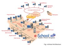 e-Zone International Pvt  Ltd  » Blog   Tagged: school